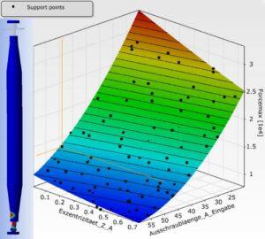 Tube-Instability-Analysis